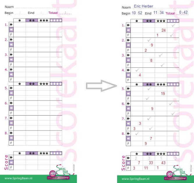 SpringBaan – Boekje met scorekaarten